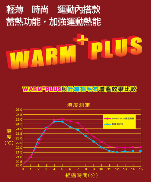 PlayBoy 極限運動型男發熱保暖內搭褲(丈青底灰線賣場)-PN9170