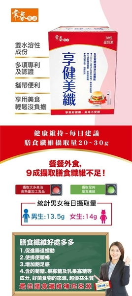 【常春樂活】享健美纖(30包/盒,3盒)