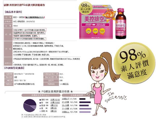 美控排空飲品FG網友一致好評團購價718元6瓶2組(共12瓶) 夏季體驗