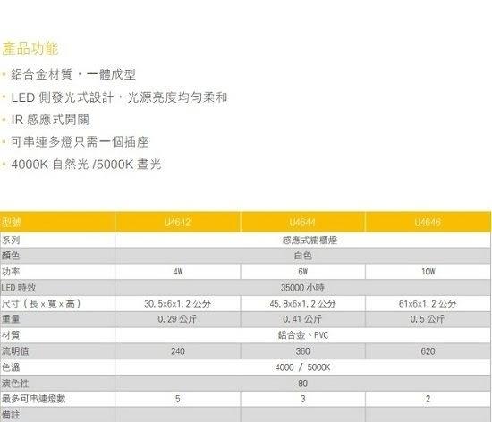 【燈王的店】LED 4W 感應櫥櫃燈 1尺 (全電壓)(4000K)(自然光)☆ U4642-4000K