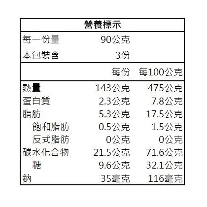 【魚池鄉農會】香菇脆片-黑胡椒(90g/包)