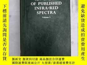 二手書博民逛書店an罕見index of published infra-red