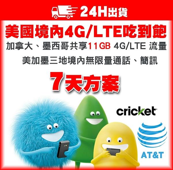 7天美加墨網卡 | 美國AT&T子公司Cricket 4G/LTE不降速吃到飽、含加拿大、墨西哥11GB高速流量
