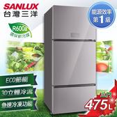 贈不鏽鋼保鮮盒 SANLUX 台灣三洋 475L 1級能效變頻三門冰箱 SR-C475CVGA 含原廠配送及拆箱定位