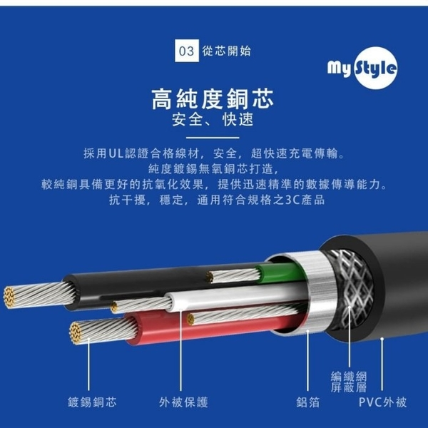 【My Style】IPhone SE2 / SE 2 4.7吋 MFI認證 Type-C to Lightning PD快充線
