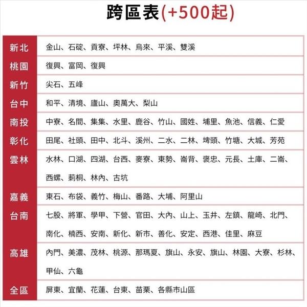 《全省含標準安裝》禾聯【HI-N23/HO-N23】變頻分離式冷氣3坪 優質家電