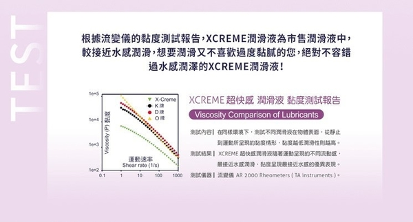 Xcreme超快感-水感潤滑液100ml