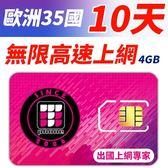 【TPHONE上網專家】歐洲全區多國 10天 無限上網卡 前4GB支援4G高速 土耳其可以使用