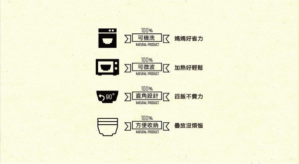 Miniware | 天然寶貝碗-竹纖維兒童學習餐具-麥片碗組(草莓優格)