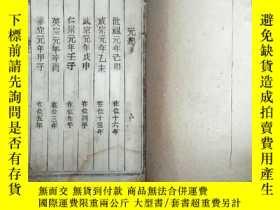 二手書博民逛書店罕見萬縣黃氏譜Y226052 集體