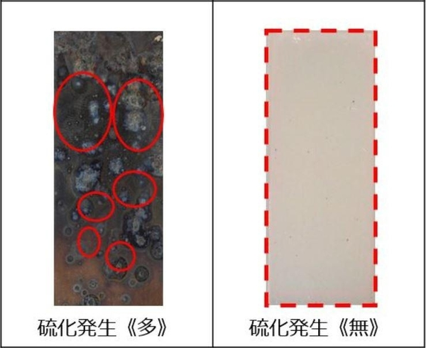 【GO DRY】 氟素皮膜 電路板銅管抗硫化處理劑 P系列 CONFORMAL COATING 三防膠 100g