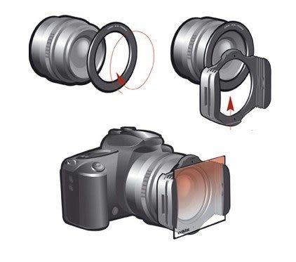 單眼相機 濾鏡組 方型10合1  漸變鏡片 附濾鏡包