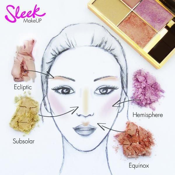 英國Sleek彩妝 Sleek Solstice Highlighting Palette #4032 色打亮修容盤【愛來客】