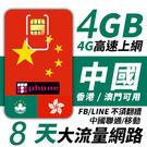 【TPHONE上網專家】中國聯通/移動 香港/澳門可用 8日無限上網 前面4GB支援4G高速