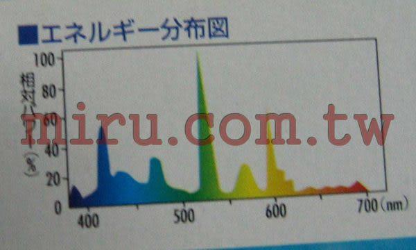 【西高地水族坊】日本SUDO生命之光超強光太陽燈管(20W)