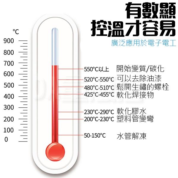 熱風槍 1800W [附4風阻頭] 工業級 熱風機 汽車 貼膜 烤槍 焊槍 熱縮膜 塑膠 液晶顯示 五金 工具