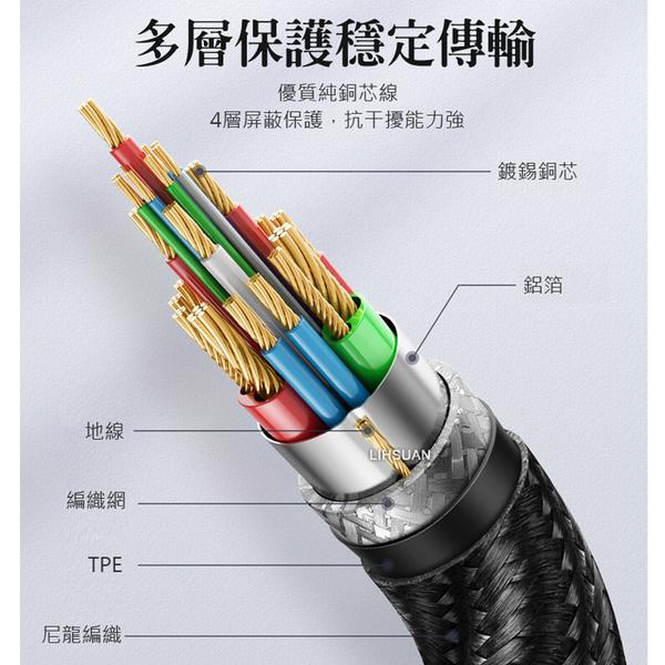 Mcdodo Type-C 轉 HDMI 轉接器 轉接頭 轉接線 公對母 4K高清 火箭系列 19cm 麥多多