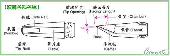 【豎笛/黑管吹嘴】【YAMAHA CL-5C】【Bb/A Clarinet】【日製/CL5C】【YAMAHA吹口/豎笛/黑管吹口】