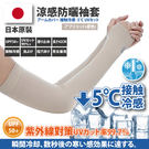 日本原裝-紫外線對策接觸冷感速降5℃防曬涼爽成人指孔袖套-膚色