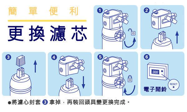 德國BRITA TAP WD3020三用水龍頭硬水軟化櫥下型濾水系統+P3000濾芯【本組合共2支芯】