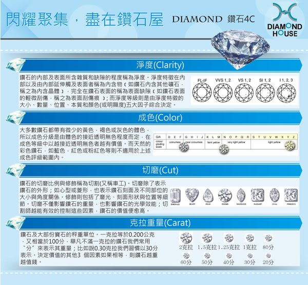 ﹝鑽石屋﹞76分鑽石墜子 DD002158