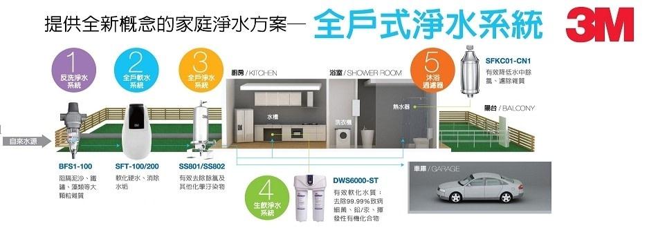 taiwan-3m-imagebillboard-a831xf4x0938x0330-m.jpg