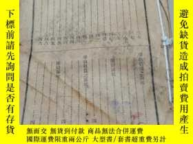二手書博民逛書店罕見訴訟快覽,民國版Y117753