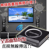 Actiontec ScreenBeam Wi-Fi 高畫質 影音傳輸 套件組  Miracast