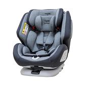 【ISOFIX/安全帶兩用】法國納尼亞 Nania x Migo 納歐聯名 360度旋轉 0-12歲汽車安全座椅/汽座 灰色