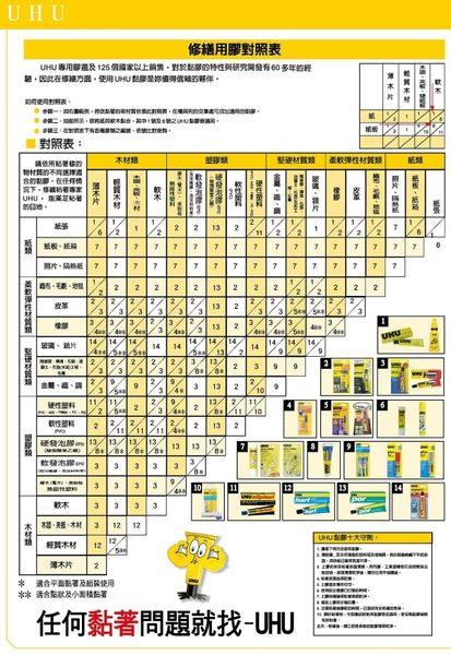 ※亮點OA文具館※ 龍和 Long-Ho 口紅膠 UHU-003 STIC 口紅膠(中) 21g