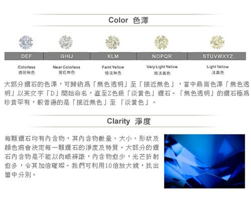 [搭配達人7折起]蘇菲亞SOPHIA - 露西0.15克拉鑽石耳環