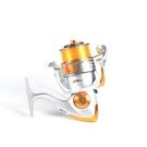 捲線器 電鍍線杯漁輪紡車輪魚輪金屬齒桿漁輪海竿輪魚線輪磯釣路亞遠投輪【快速出貨八折鉅惠】