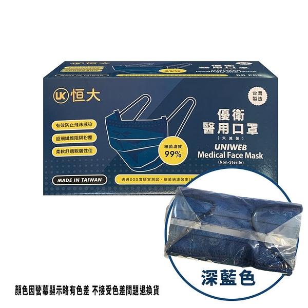 恒大 優衛 成人 醫用口罩(深海藍) 50入/盒
