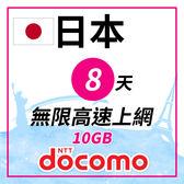 日本Docomo 8天10GB 無限高速上網