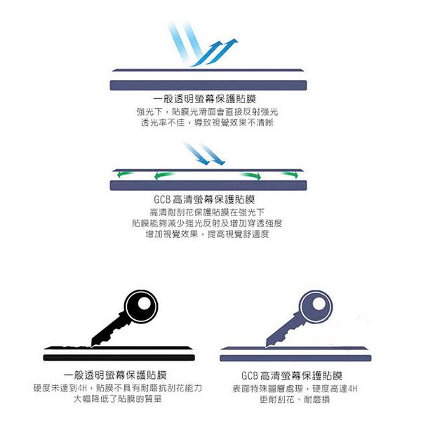 OPPO R15 / R15 Pro 非滿版高清亮面保護貼 保護膜 螢幕貼 軟膜 不碎邊