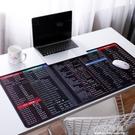 滑鼠墊超大加厚辦公ps ppt excel常用快捷鍵滑鼠墊防水鍵盤墊桌墊【小艾新品】