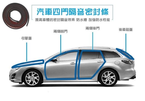 【大D型保護條】1米汽車用車門防護條 1M車載密封條 防撞條 引擎蓋 車箱 防水隔音防撞