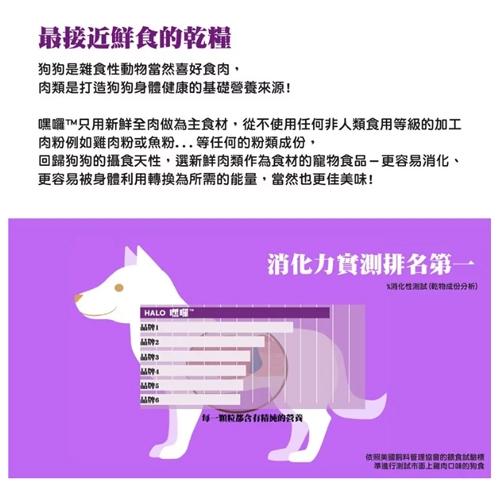 【培菓平價寵物網 】(送台彩刮刮卡*4張)HALO嘿囉》熟齡犬無穀新鮮火雞肉燉鴨肉鷹嘴豆10磅(4.5kg)