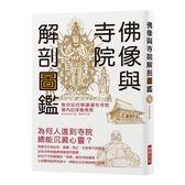 佛像與寺院解剖圖鑑:教你如何解讀遍布寺院境內的深奧佛意