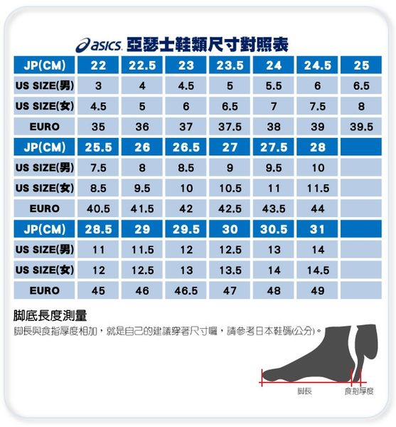 ASICS 亞瑟士 女排羽球鞋 (帝芬綠/藍) GEL-ROCKET 8 排羽鞋款 B756Y-408【 胖媛的店 】