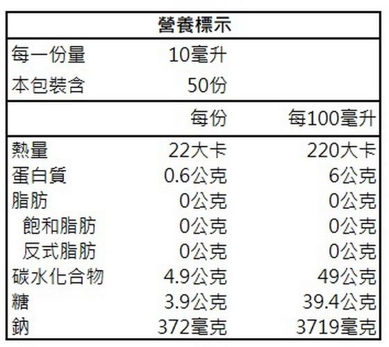 【台中市農會】慢釀造有機豆麥醬油膏500毫升/瓶