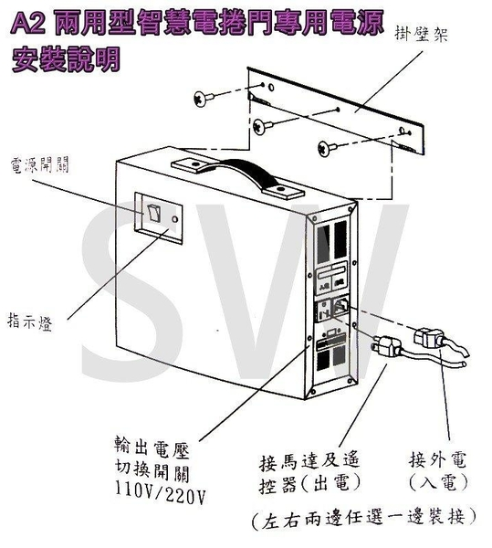 A2兩用型鐵捲門 鐵捲門免斷電 火災 停電的好幫手 鐵捲門專用 UPS不斷電系統 電壓110V/220