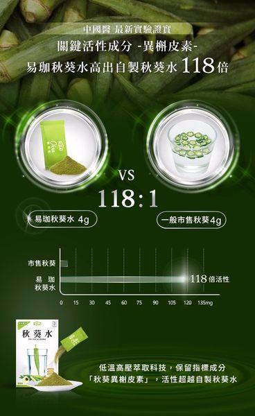 易珈生技-秋葵水(4G*30入/盒) 大樹