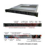Lenovo SR250 (7Y51A02CCN) 1U機架式伺服器(3.5吋)【Intel Xeon E-2124 / 8GB記憶體 / 300W fixed】(機架套件需另購)