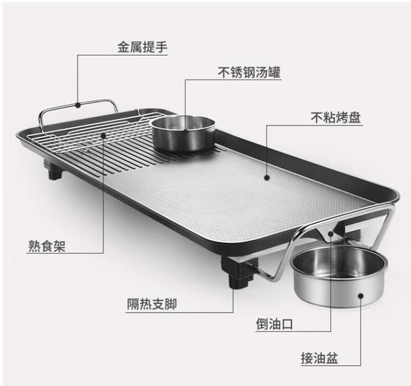 台灣電壓110V 家用韓式電烤盤牛排機鐵板燒商用電烤爐無煙燒烤不粘鍋聚餐聚會電熱盤電烤爐