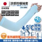 日本原裝-紫外線對策接觸冷感速降5℃防曬涼爽成人指孔袖套