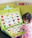 兒童故事機 幼兒童早教機點讀書本寶寶點讀筆學習小孩有聲讀物益智玩具男女孩LX 小天使 99免運