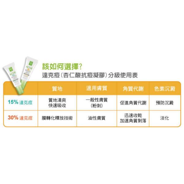 (買一送一)達特醫30%達克痘(杏仁酸抗痘凝膠)20ml【寶雅】達特醫