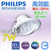 【有燈氏】PHILIPS飛利浦★ 7W LED 崁燈 現貨 高亮度 可調角度 挖孔7公分 暢銷新品【59724】