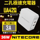 【奈特柯爾 QC3.0】36W 2孔 豆腐頭 USB電源供應器 Nitecore UA42Q 2Port 開年公司貨